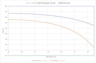 ウォームギア効率3.png